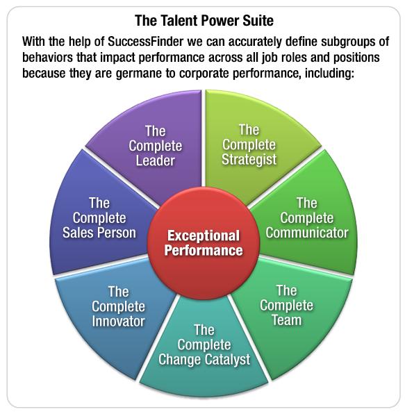 diagram_talent_power_suite_02